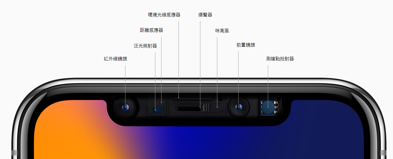 iPhone X刘海.png