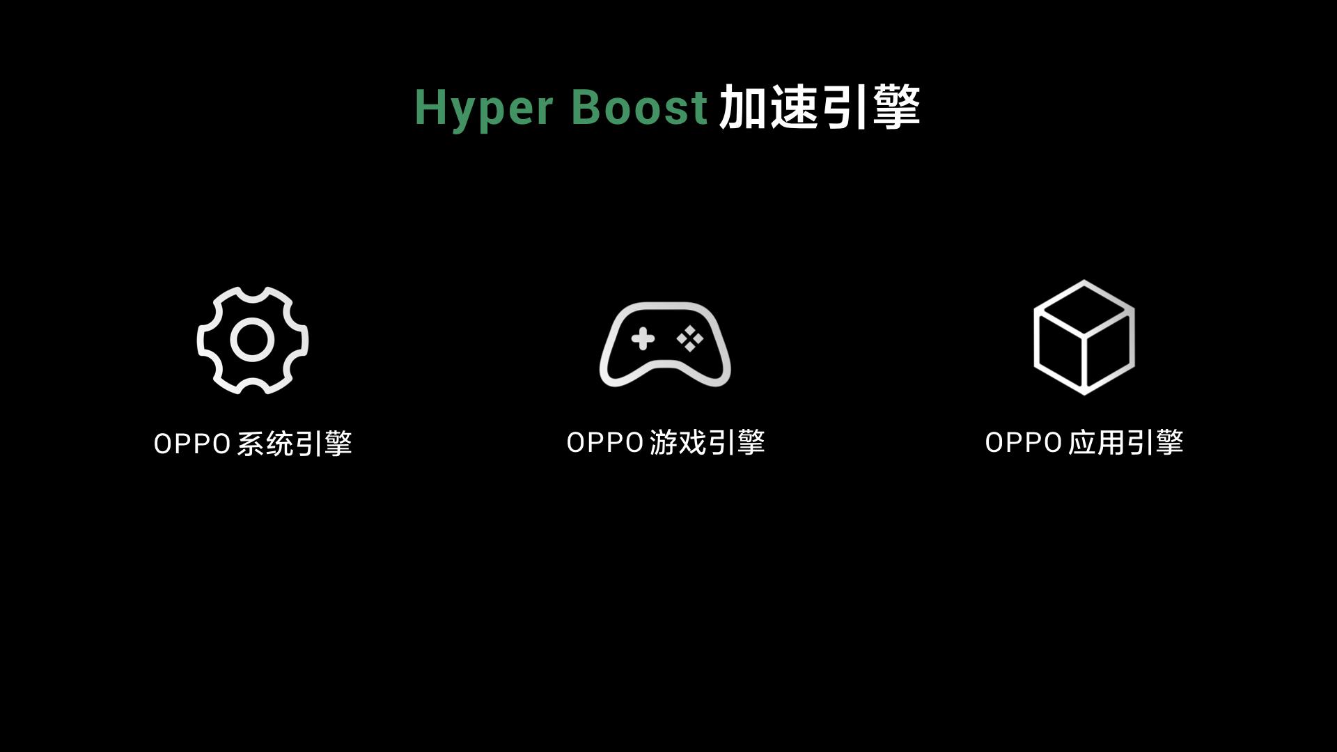 Hyper Boost加速引擎.jpeg