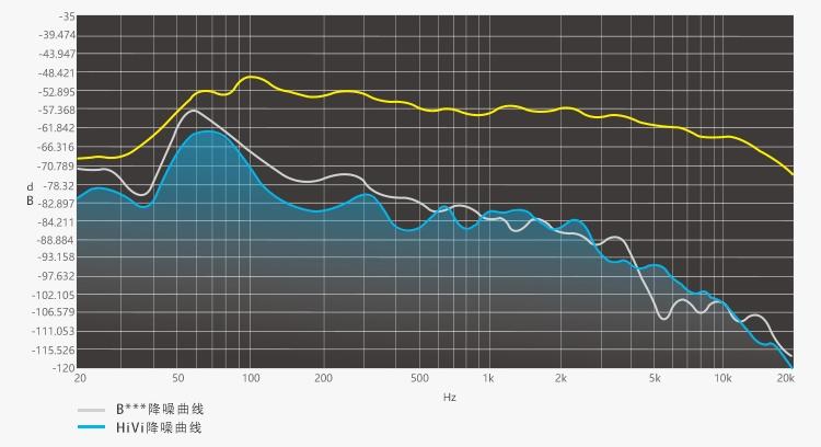 降噪曲线.jpg
