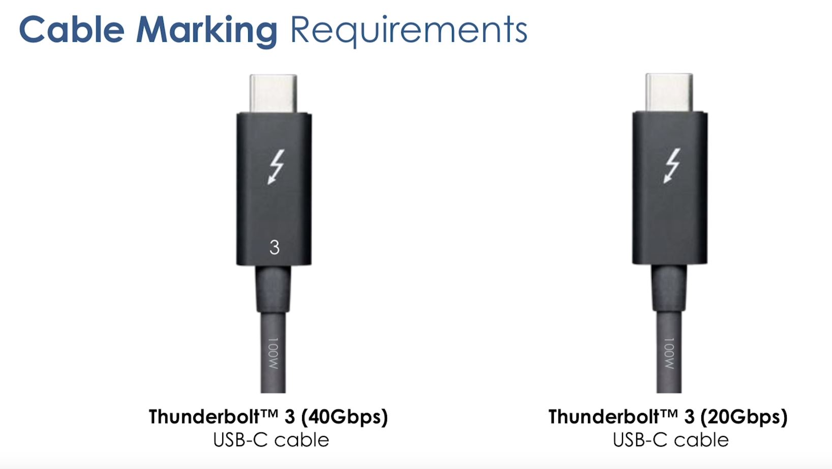 Thunderbolt_3_cable_marking_requirements.jpg