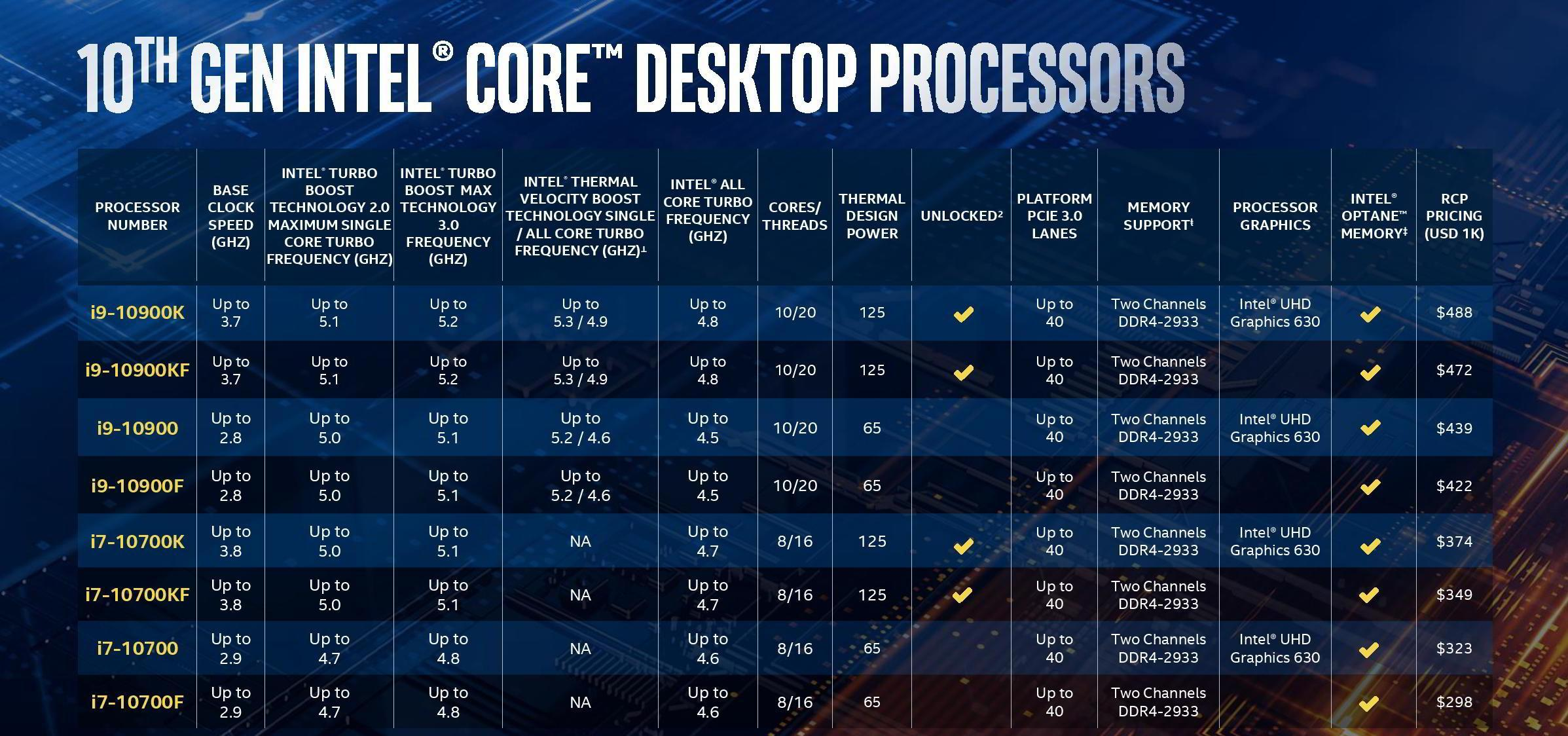 10th-gen-intel-core-desktop-chart-2.jpg