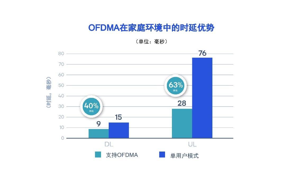 OFDMA .jpg