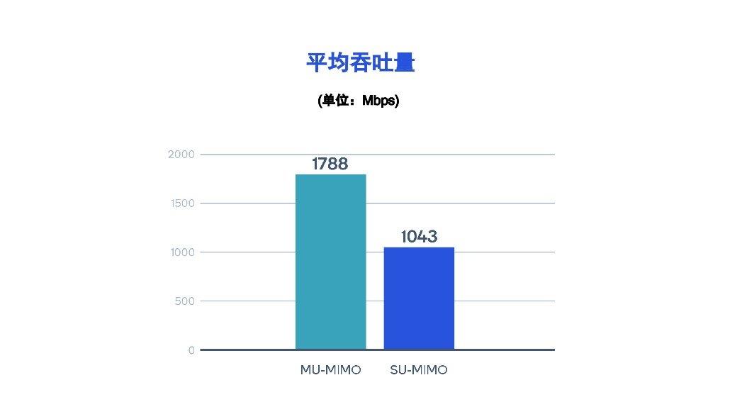 MU-MIMO.jpg