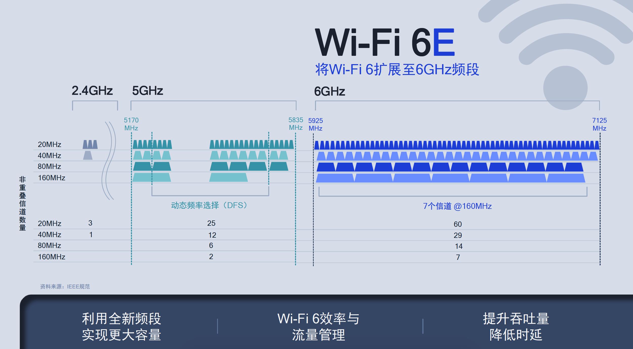 WiFi 6.png
